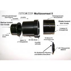 Set adaptor ASTRO-ZOOM-II MULTI-ZOOM pentru ocularele SkyWatcher-Planetary si GoldLine 9mm/6mm